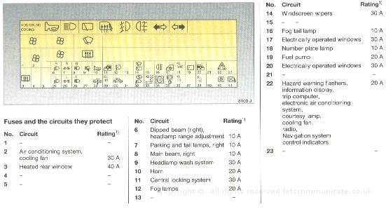 Vauxhall Opel Fuse Box 1 corsa c fuse box diagram 2002 ford focus fuse diagram \u2022 free vectra b fuse box diagram at suagrazia.org