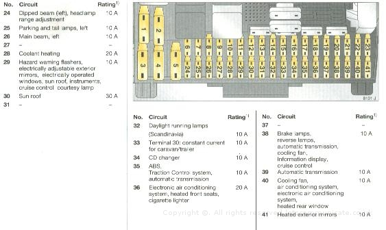 Vauxhall Opel Fuse Box on Vauxhall Vectra Fuse Box Diagram